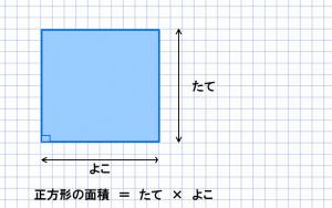 正方形の求積計算