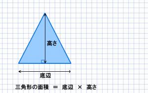 三角形の求積計算