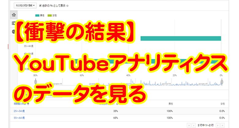 【衝撃の結果】YouTubeアナリティクスのデータを見る